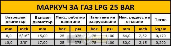 МАРКУЧ ЗА ГАЗ LPG 25 BAR
