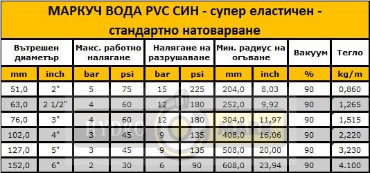 МАРКУЧ ЗА ВОДА PVC СИН - супер еластичен - стандартно натоварване