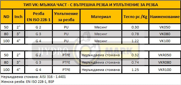 Type_VK_table