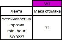 W1_CC