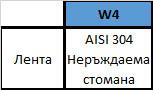 SE_w4