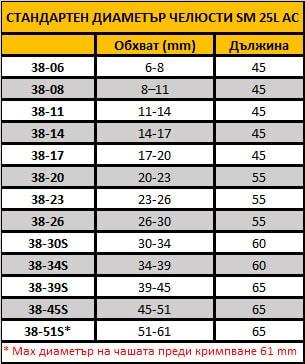Хидравлична преса за асемблиране на маркучи SM 25L AC таблица