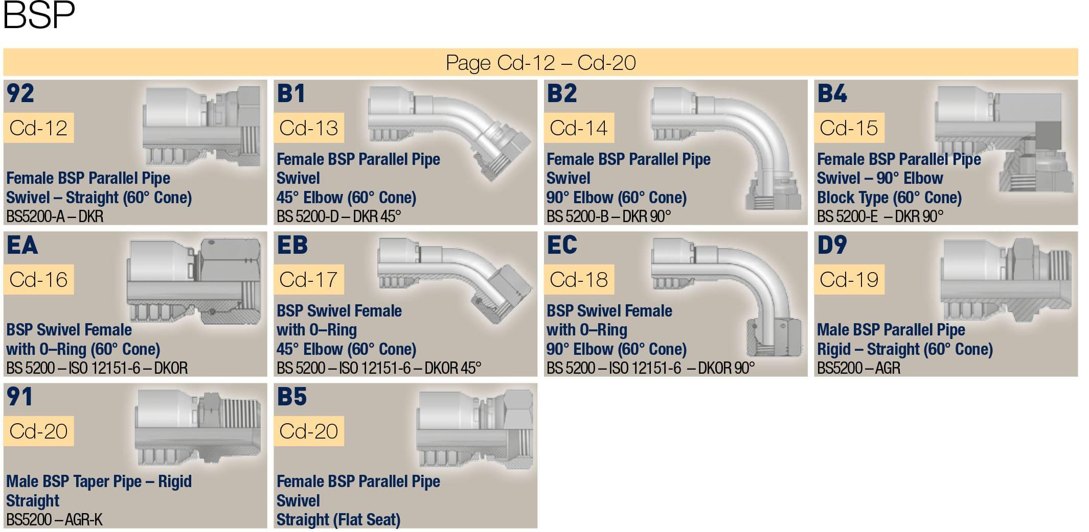 BSP фитинги за средно налягане, серия 46_48