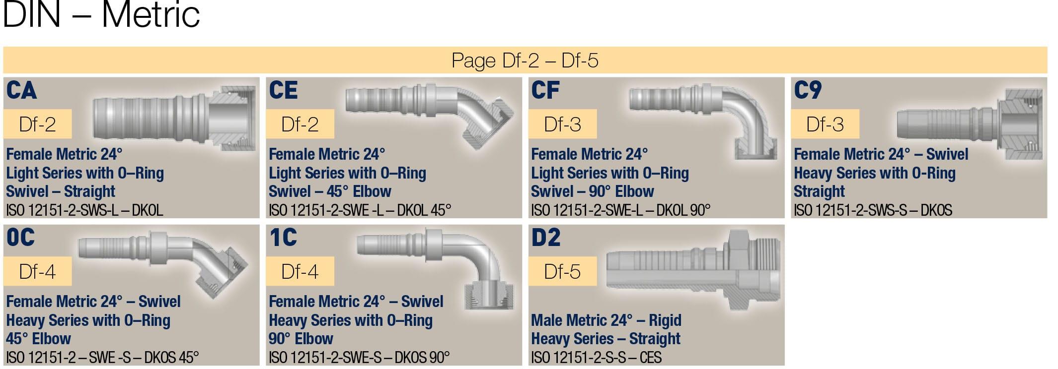 DIN метрични фитинги за високо налягане, серия V4_V6