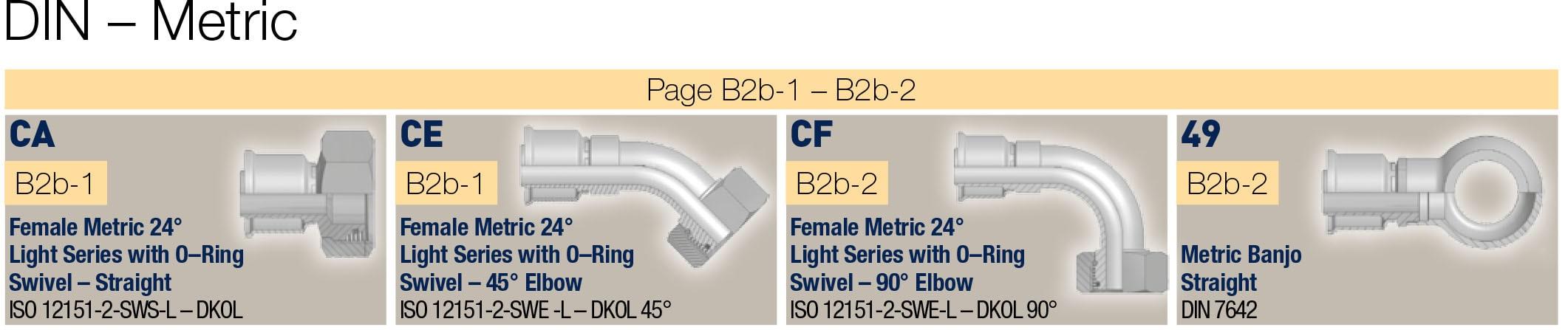 DIN метрични фитинги за ниско налягане, серия 26