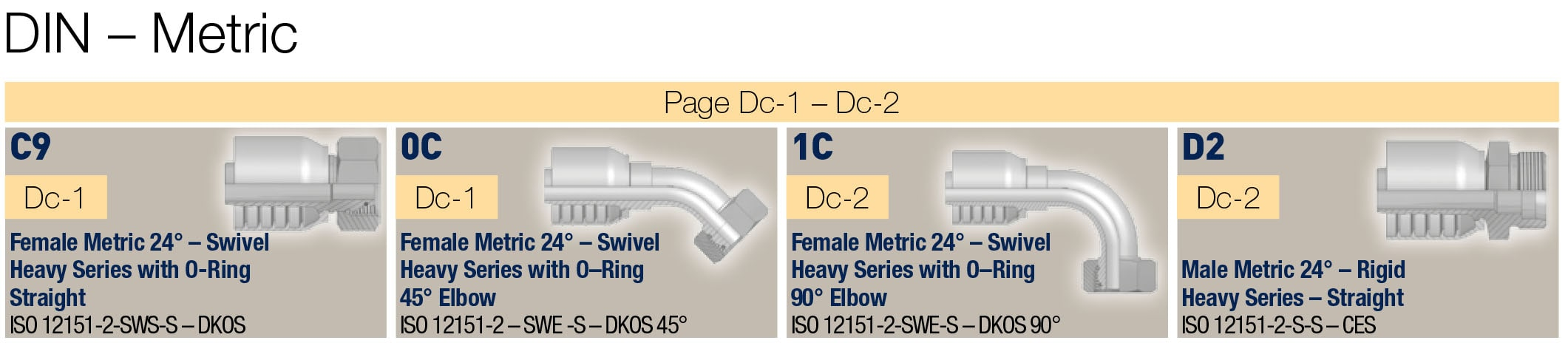 DIN метрични фитинги за високо налягане, серия 73