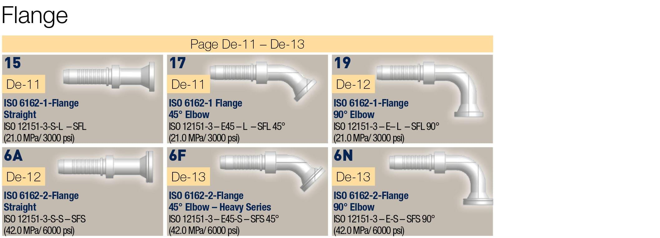 Flange фитинги за високо налягане, серия VS фитинги за високо налягане, серия VS
