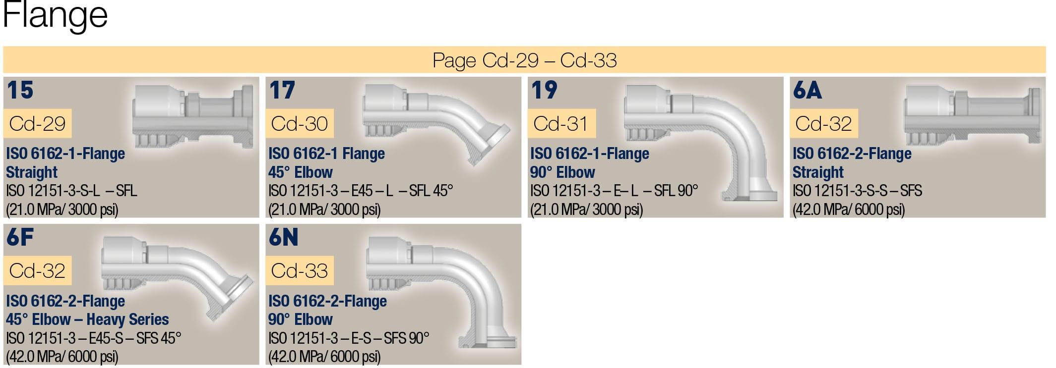Flange метрични фитинги за средно налягане, серия 46_48