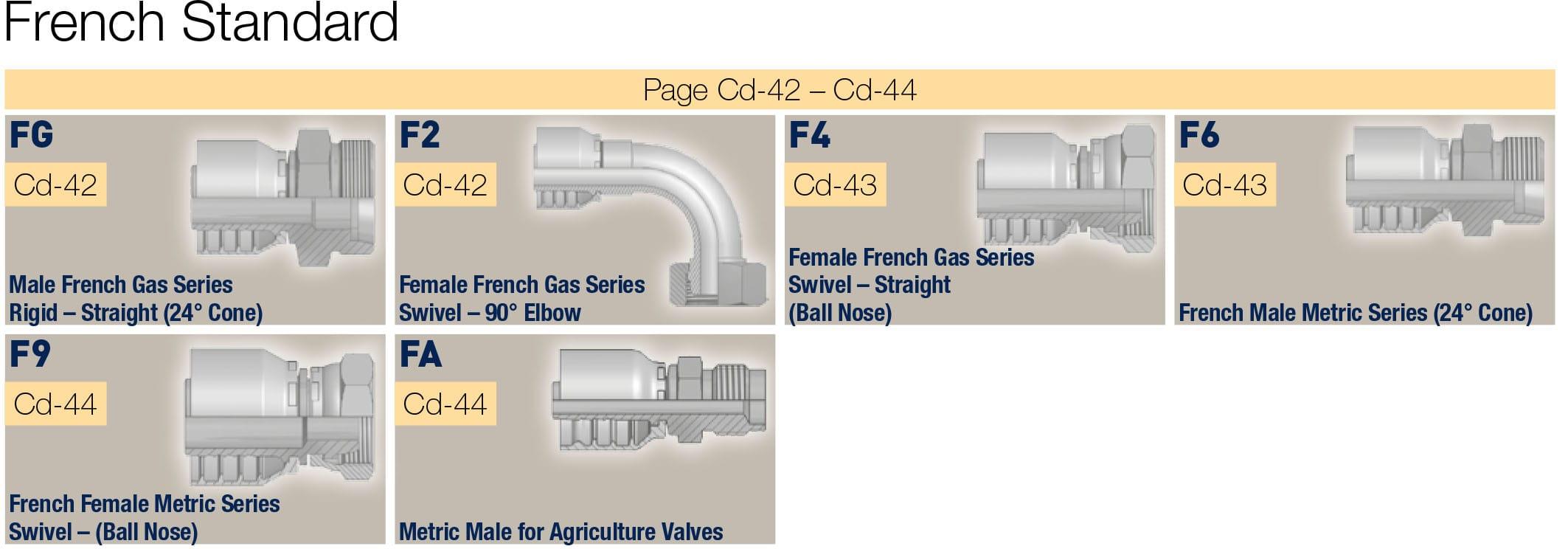 French Standard метрични фитинги за средно налягане, серия 46_48