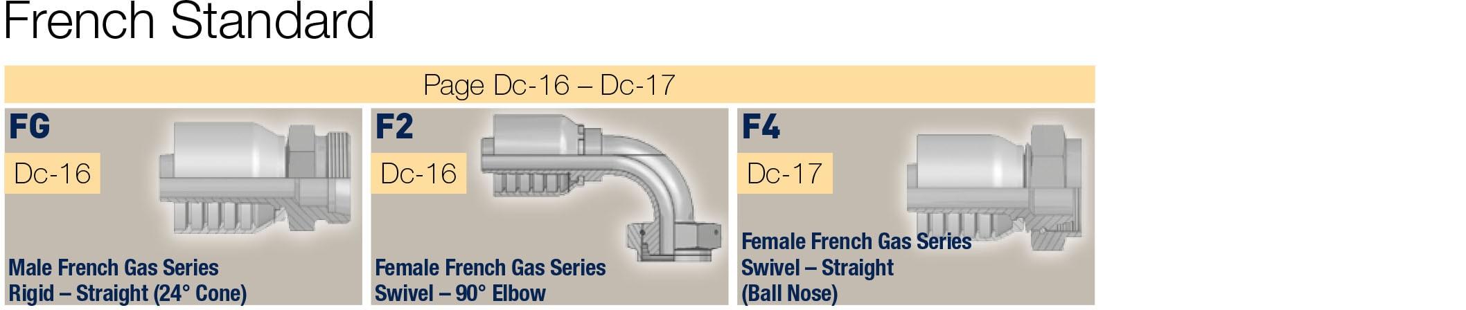 French Standart фитинги за високо налягане, серия 73