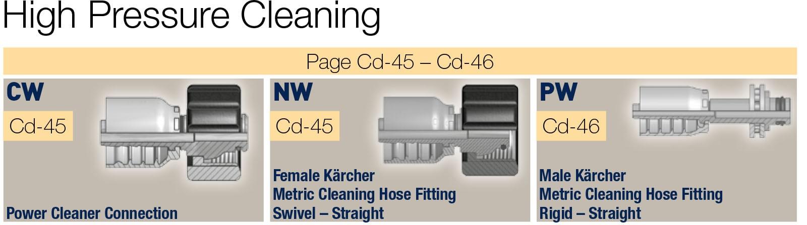 High Pressure Cleaning фитинги за средно налягане, серия 46_48