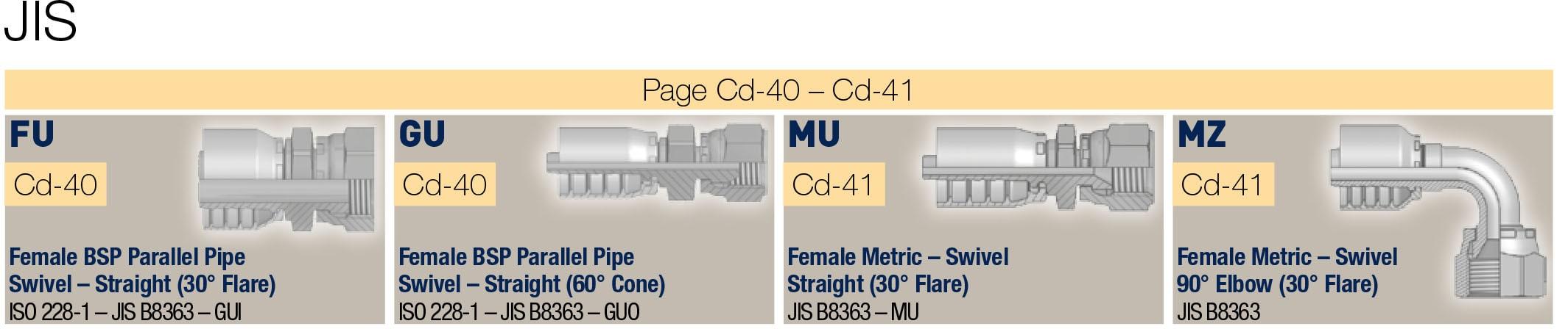 JIS метрични фитинги за средно налягане, серия 46_48