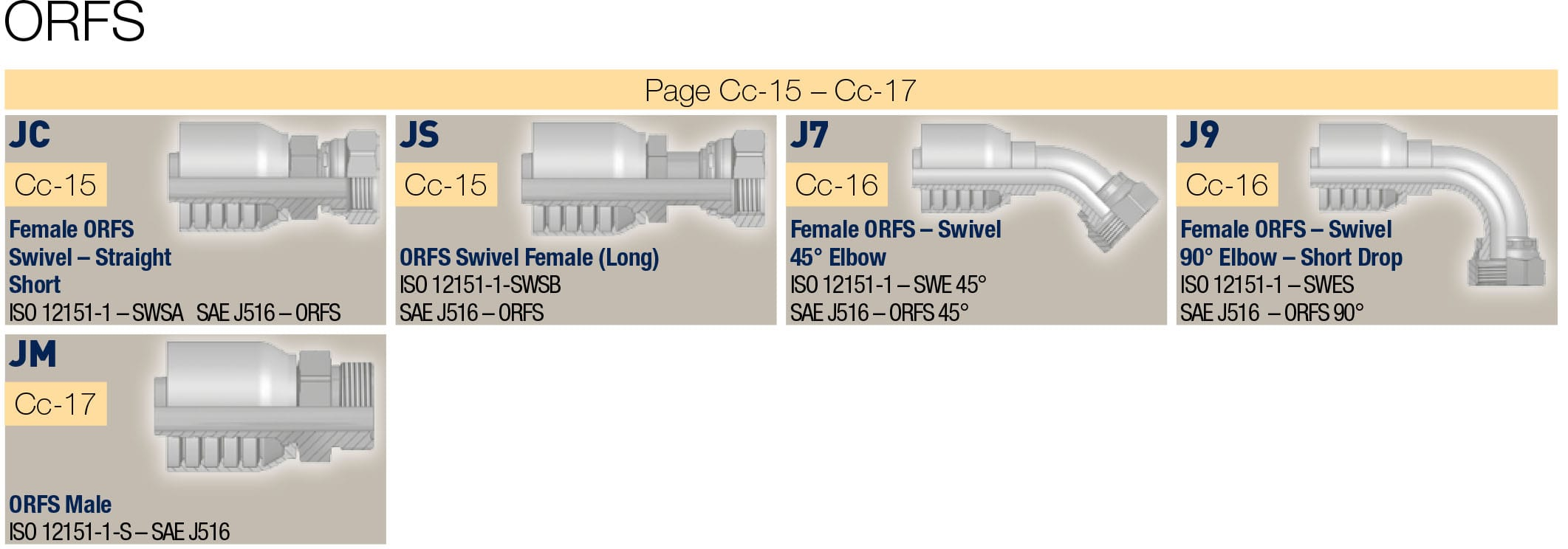 ORFS фитинги за средно налягане, серия 43