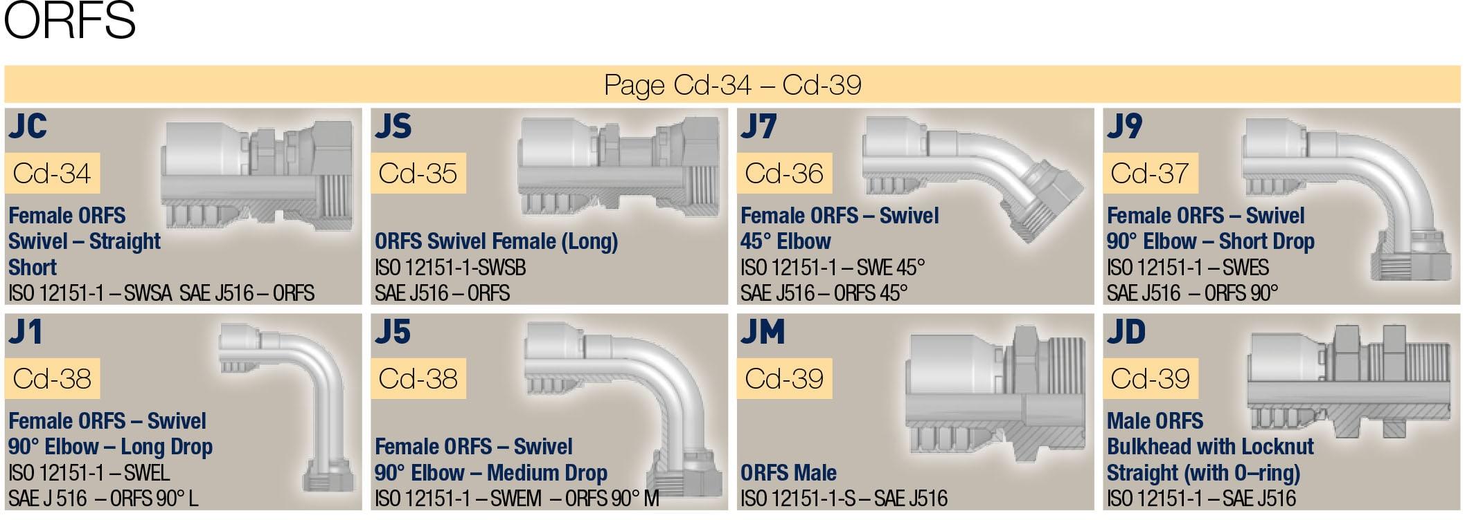ORFS метрични фитинги за средно налягане, серия 46_48