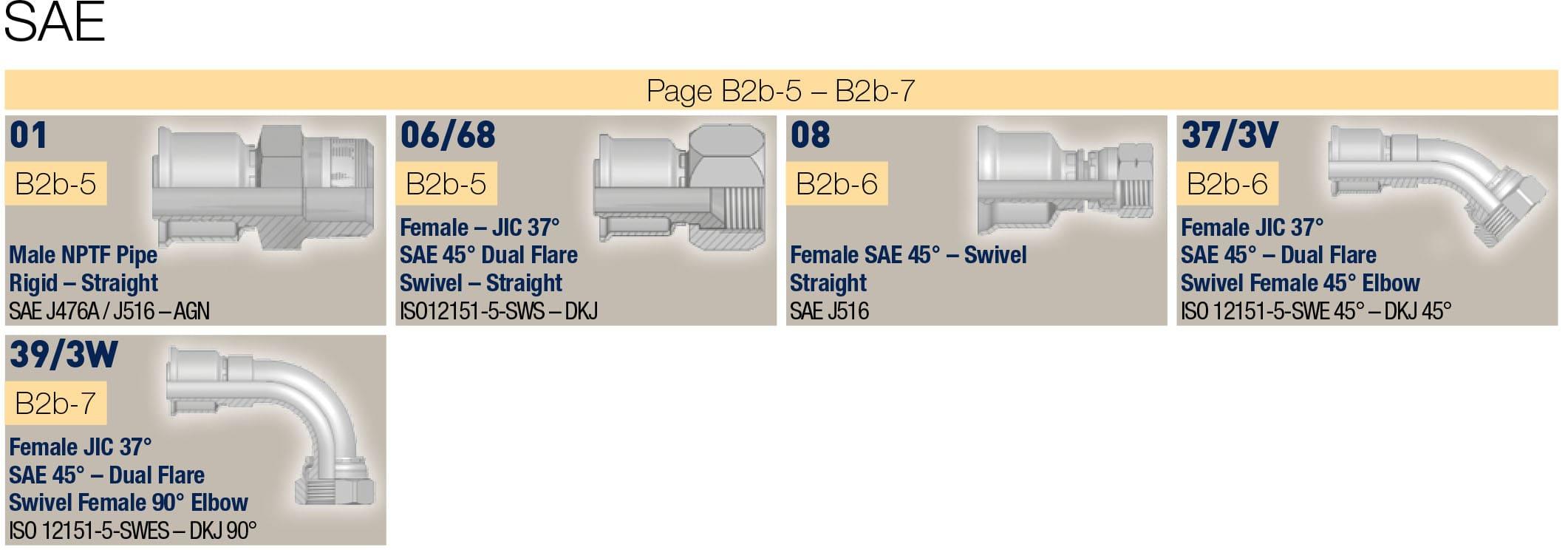 SAE фитинги за ниско налягане, серия 26