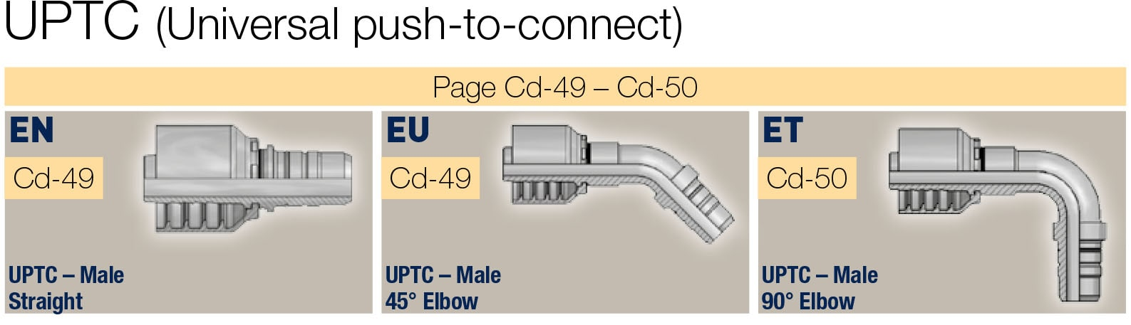 UPTC фитинги за средно налягане, серия 46_48
